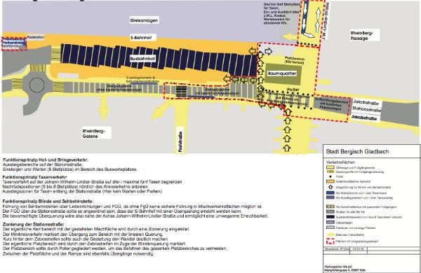 Stationsstraße Zielplan