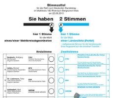 Wie wann wo wen wählen in Bergisch Gladbach