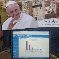 Mit Papst und Kommunalwahl in Bethlehem