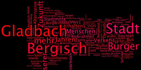 Wordle CDU 600