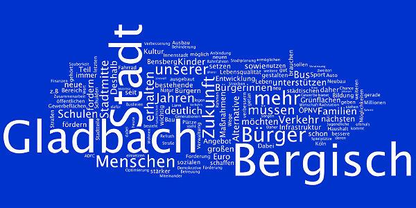 Wordle Demokratie 600