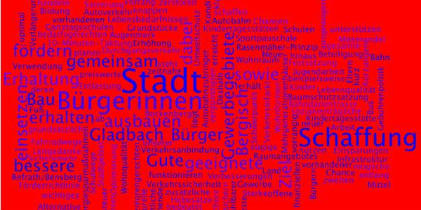 Wordle SPD