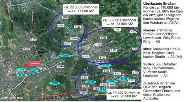 Verkehrskonzept Holweide Verkehr
