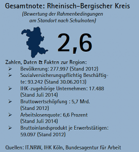 Standort RheinBerg Note