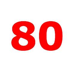 Zahl des Tages: 80 Inklusionsschüler