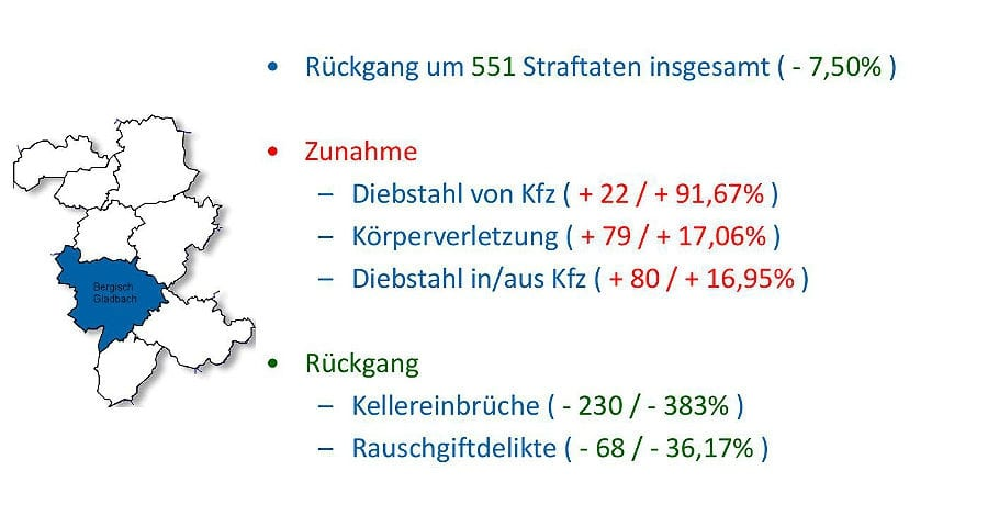 Kriminalitätsstatistik Rheinisch-Bergischer Kreis 2015: Details Bergisch Gladbach