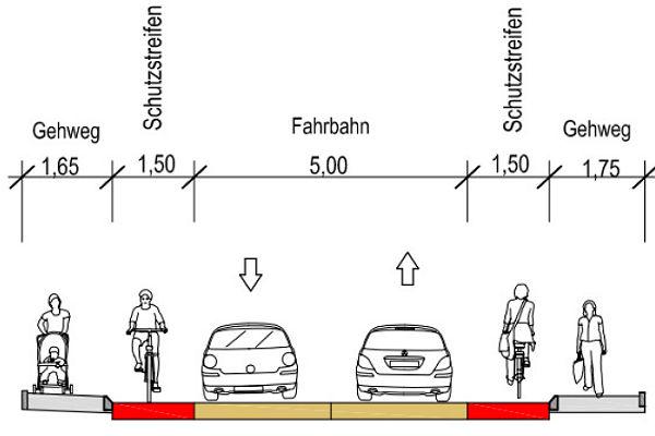 Radverkehr Offermann strae schutzstreifen