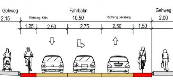 Radverkehr koelner strasse schutz