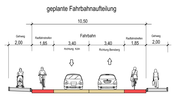 Die künftige Fahrplanaufteilung auf der Kölner Straße