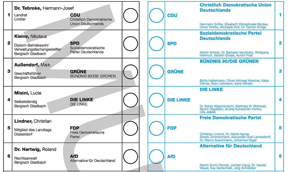 Der dritte Mann: AfD-Kandidat steuert Bundestag an